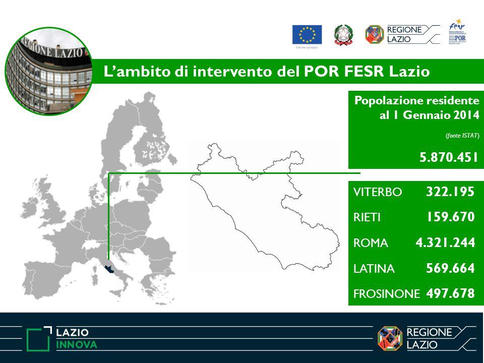 L'ambito di intervento del POR FESR Lazio