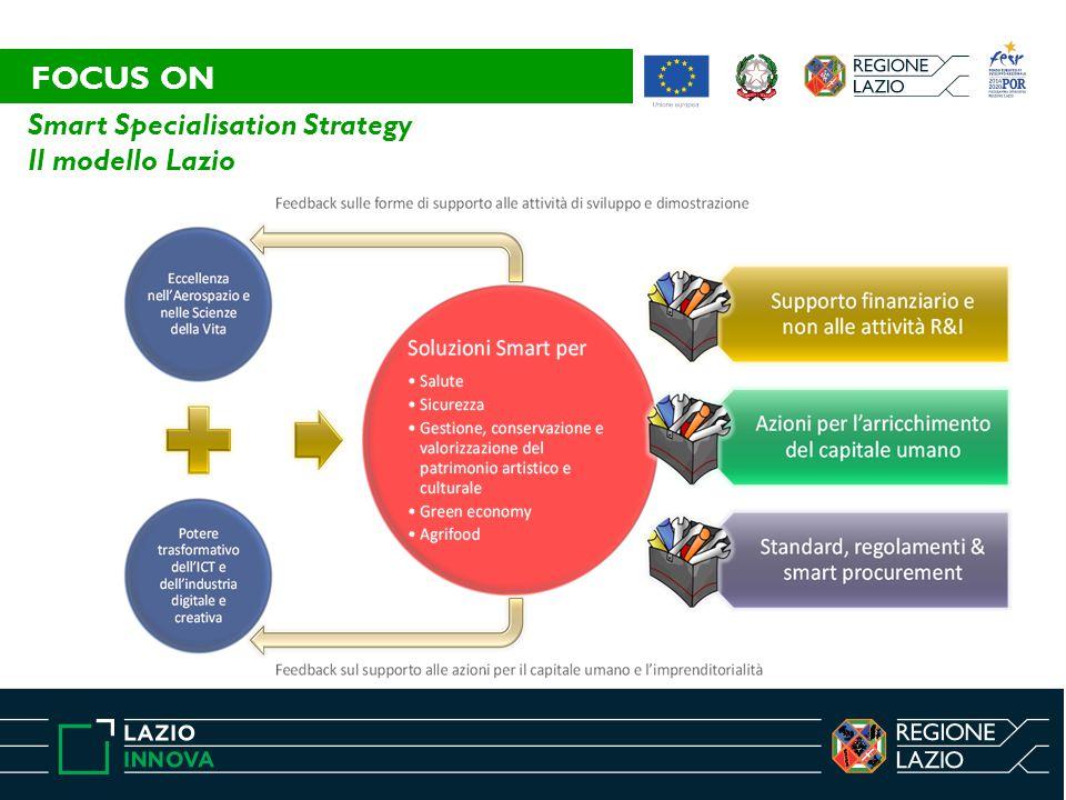 Smart Specialisation Strategy Il modello Lazio