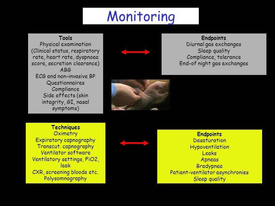 Monitoring Tools Physical examination