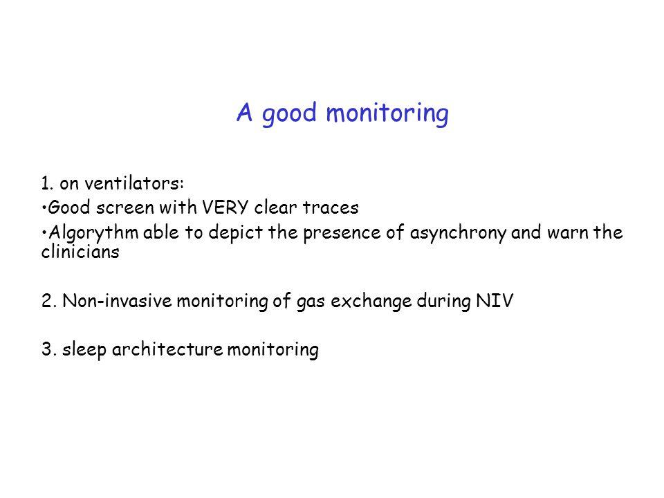 A good monitoring 1. on ventilators: