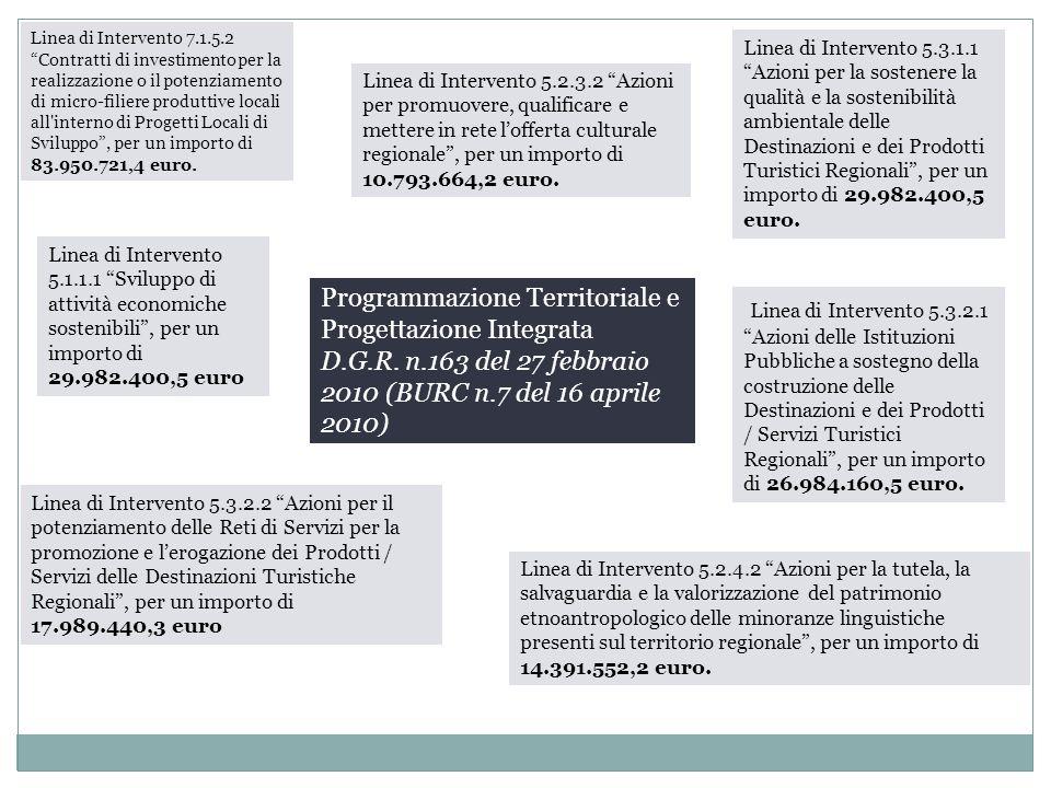 Linea di Intervento 7.1.5.2 Contratti di investimento per la realizzazione o il potenziamento di micro-filiere produttive locali all interno di Progetti Locali di Sviluppo , per un importo di 83.950.721,4 euro.