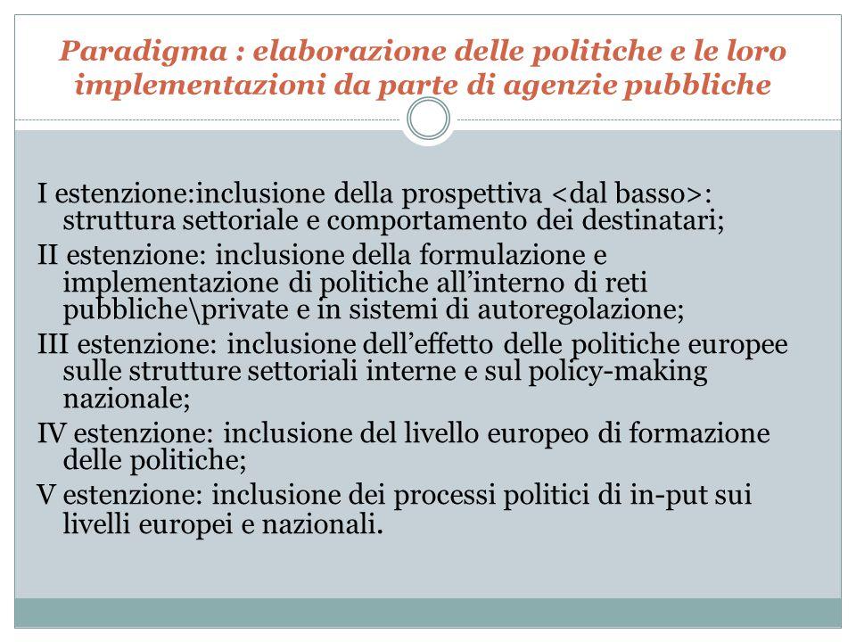 Paradigma : elaborazione delle politiche e le loro implementazioni da parte di agenzie pubbliche