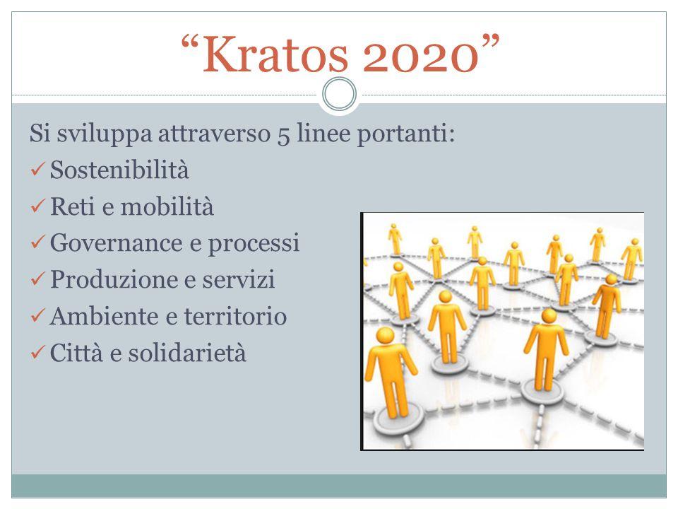 Kratos 2020 Si sviluppa attraverso 5 linee portanti: Sostenibilità