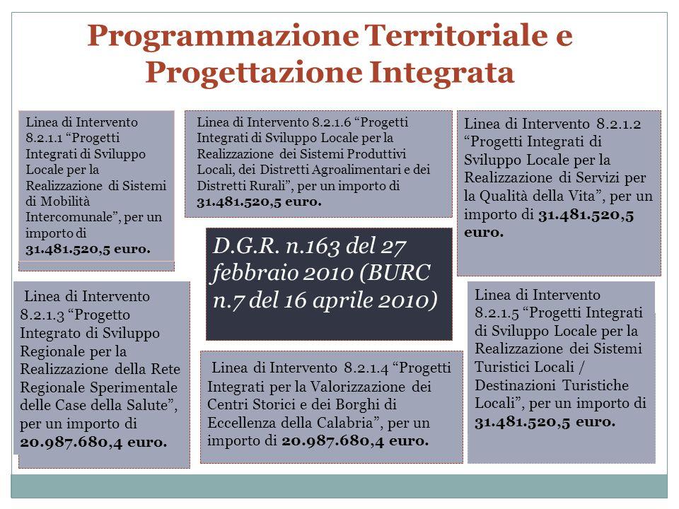 Programmazione Territoriale e Progettazione Integrata