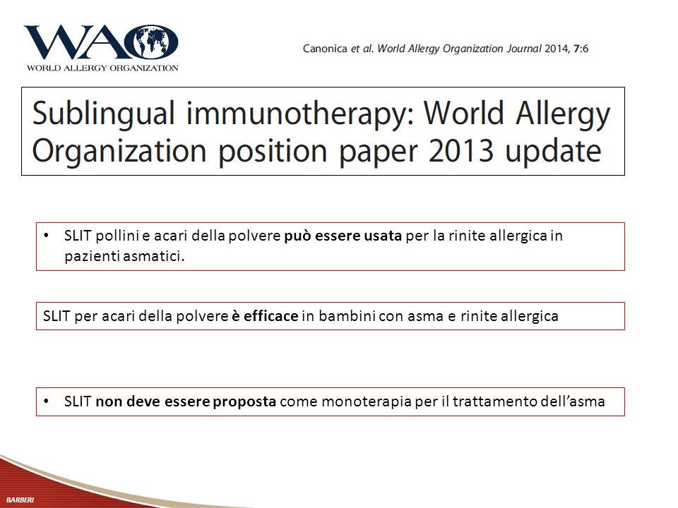SLIT pollini e acari della polvere può essere usata per la rinite allergica in pazienti asmatici.