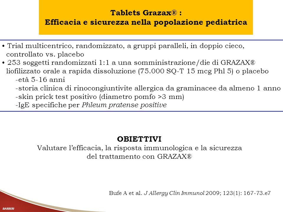 Tablets Grazax® : Efficacia e sicurezza nella popolazione pediatrica