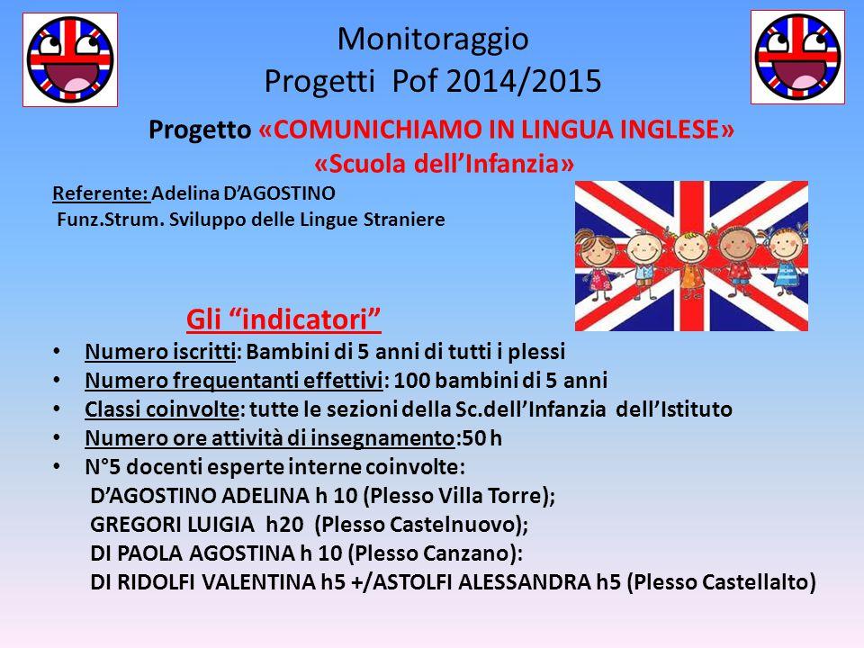 Monitoraggio Progetti Pof 2014/2015