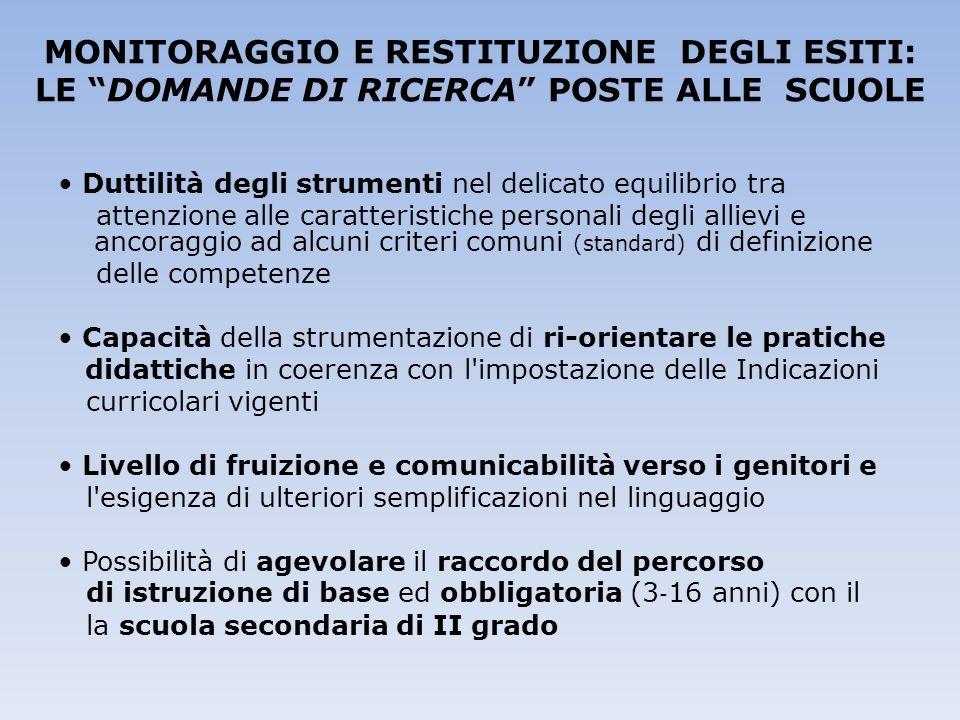 MONITORAGGIO E RESTITUZIONE DEGLI ESITI: LE DOMANDE DI RICERCA POSTE ALLE SCUOLE