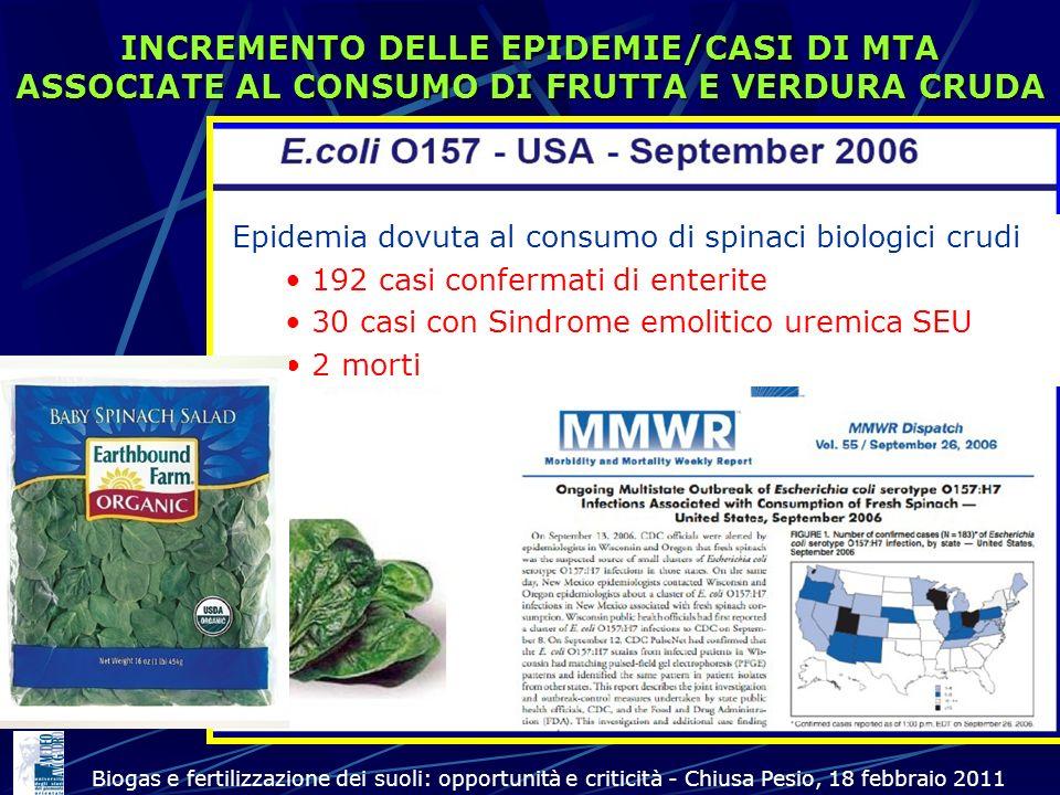INCREMENTO DELLE EPIDEMIE/CASI DI MTA ASSOCIATE AL CONSUMO DI FRUTTA E VERDURA CRUDA