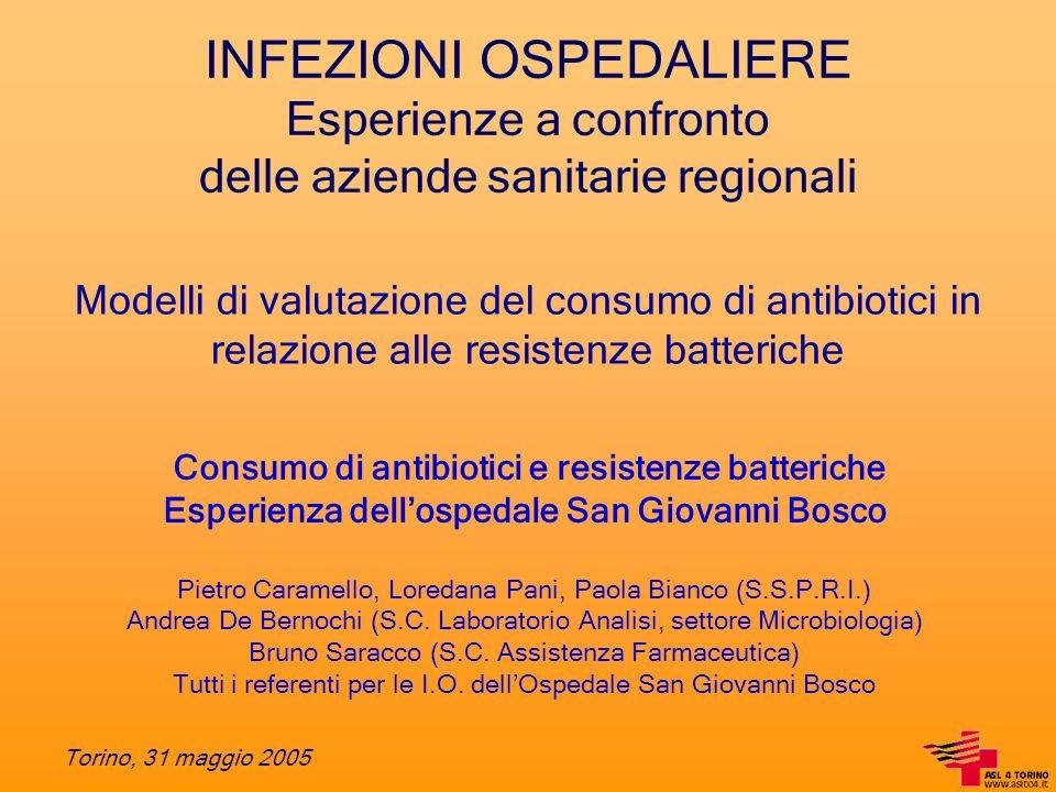 Esperienza dell'ospedale San Giovanni Bosco