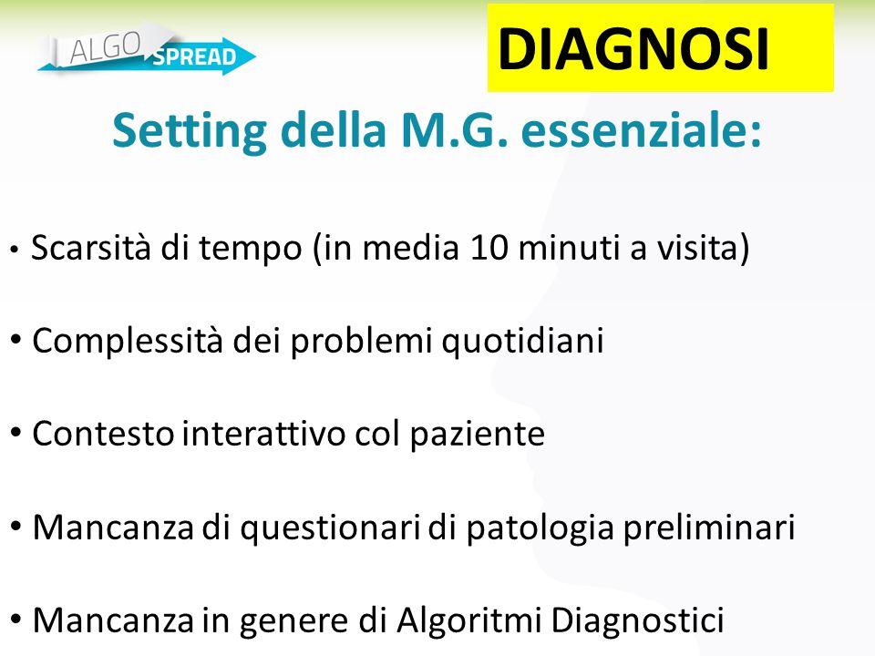 Setting della M.G. essenziale: