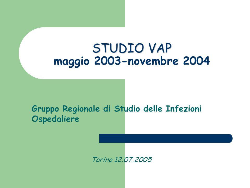STUDIO VAP maggio 2003-novembre 2004