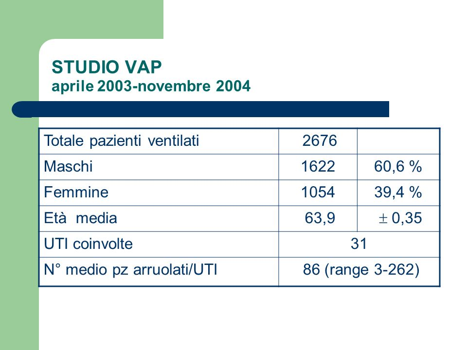STUDIO VAP aprile 2003-novembre 2004
