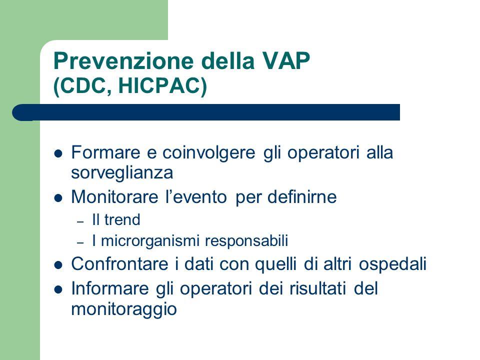 Prevenzione della VAP (CDC, HICPAC)