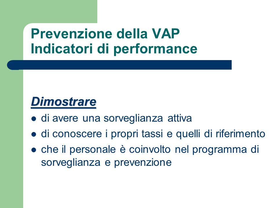 Prevenzione della VAP Indicatori di performance