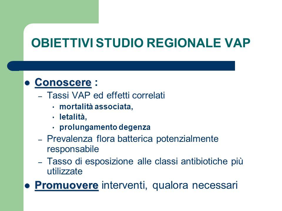 OBIETTIVI STUDIO REGIONALE VAP