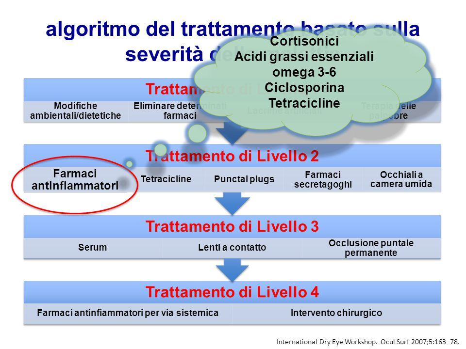 algoritmo del trattamento basato sulla severità della malattia