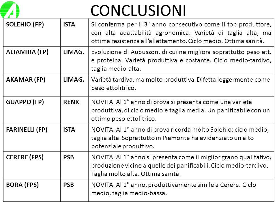 CONCLUSIONI SOLEHIO (FP) ISTA