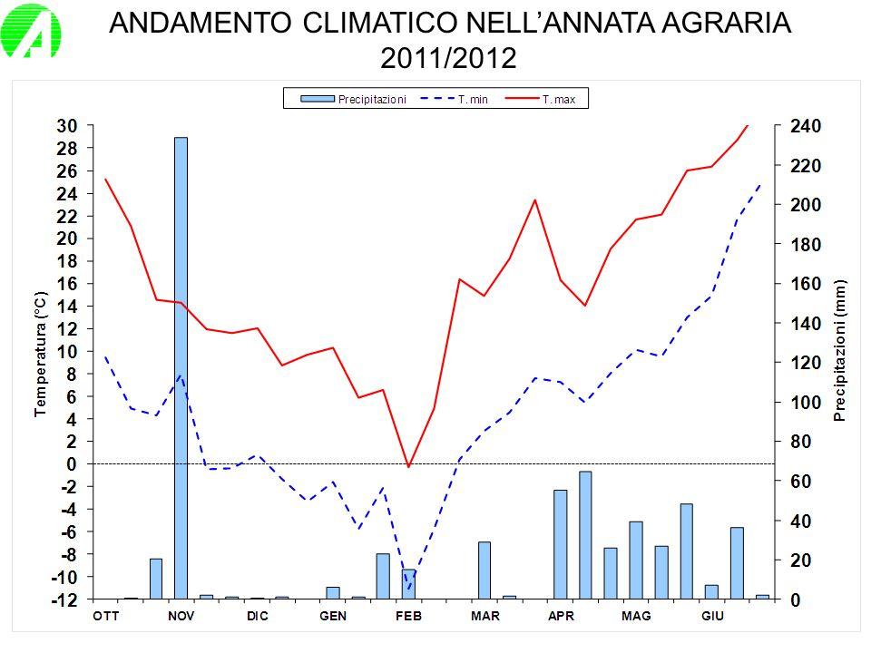 ANDAMENTO CLIMATICO NELL'ANNATA AGRARIA 2011/2012