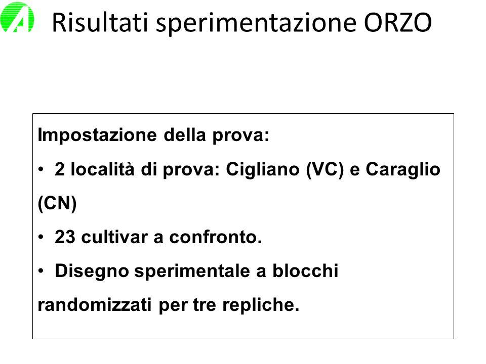 Risultati sperimentazione ORZO