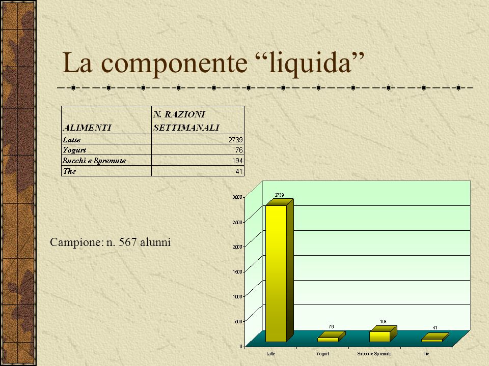 La componente liquida