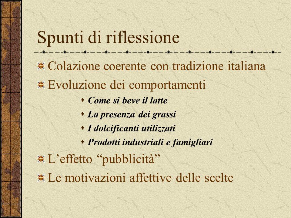 Spunti di riflessione Colazione coerente con tradizione italiana