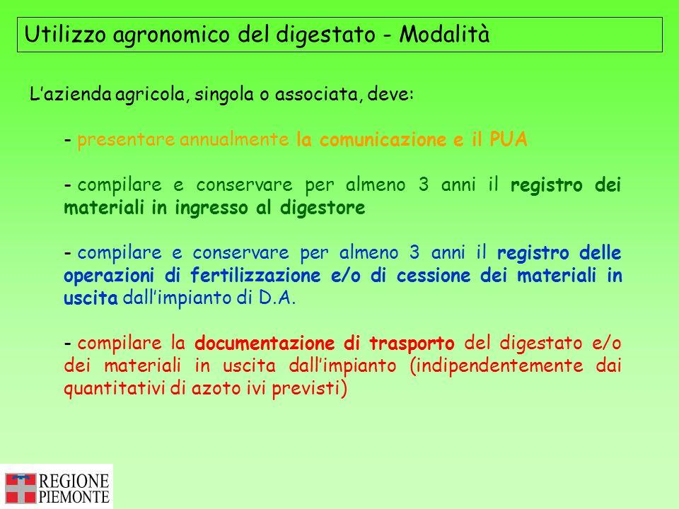 Utilizzo agronomico del digestato - Modalità