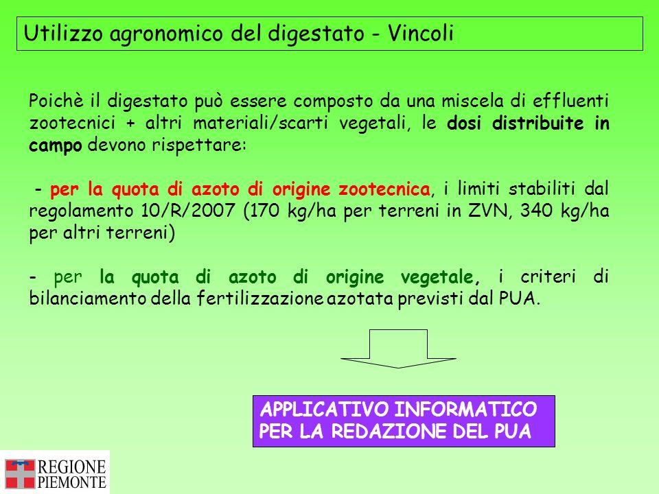 Utilizzo agronomico del digestato - Vincoli