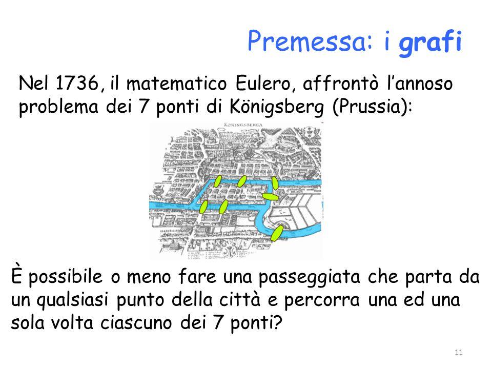 Premessa: i grafi Nel 1736, il matematico Eulero, affrontò l'annoso problema dei 7 ponti di Königsberg (Prussia):