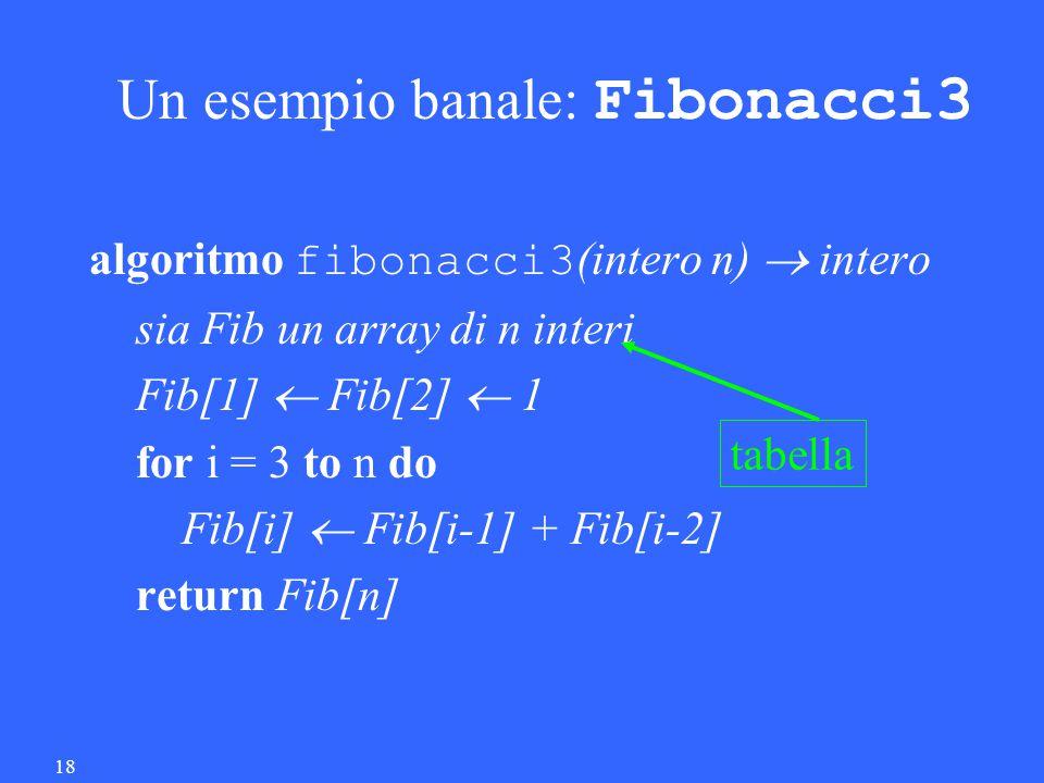 Un esempio banale: Fibonacci3