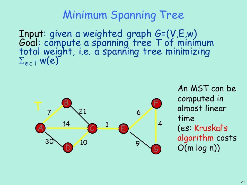 T Minimum Spanning Tree
