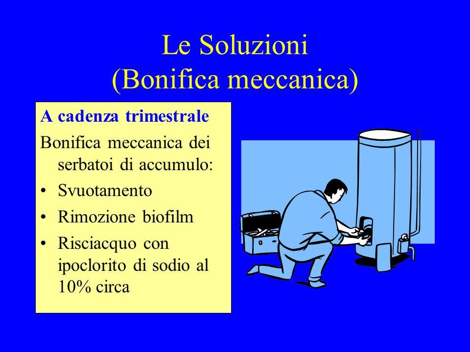 Le Soluzioni (Bonifica meccanica)