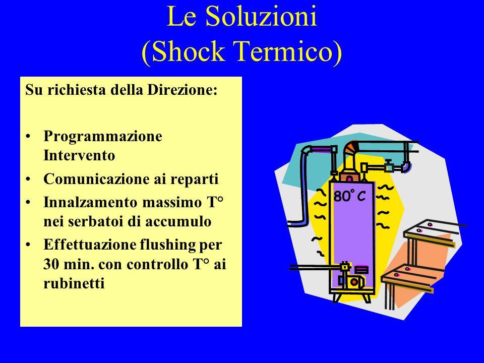 Le Soluzioni (Shock Termico)