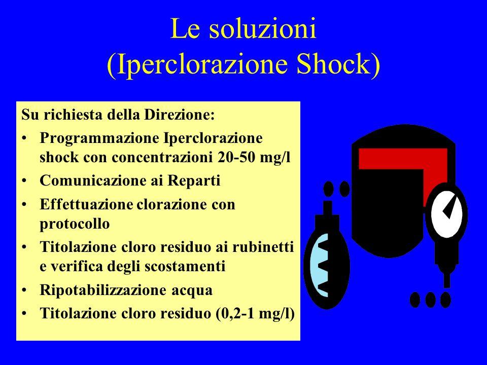 Le soluzioni (Iperclorazione Shock)