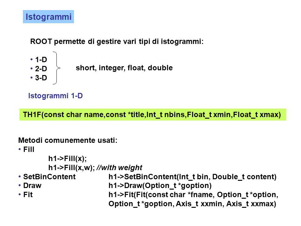 Istogrammi ROOT permette di gestire vari tipi di istogrammi: 1-D 2-D