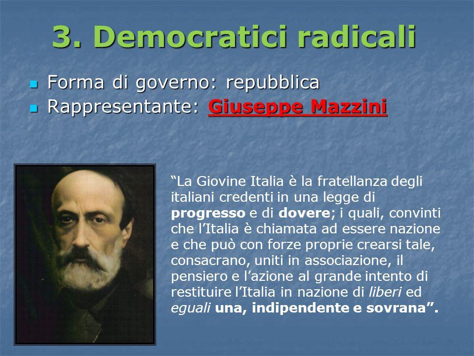 3. Democratici radicali Forma di governo: repubblica