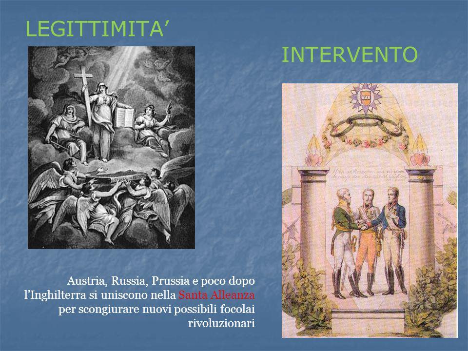 LEGITTIMITA' INTERVENTO