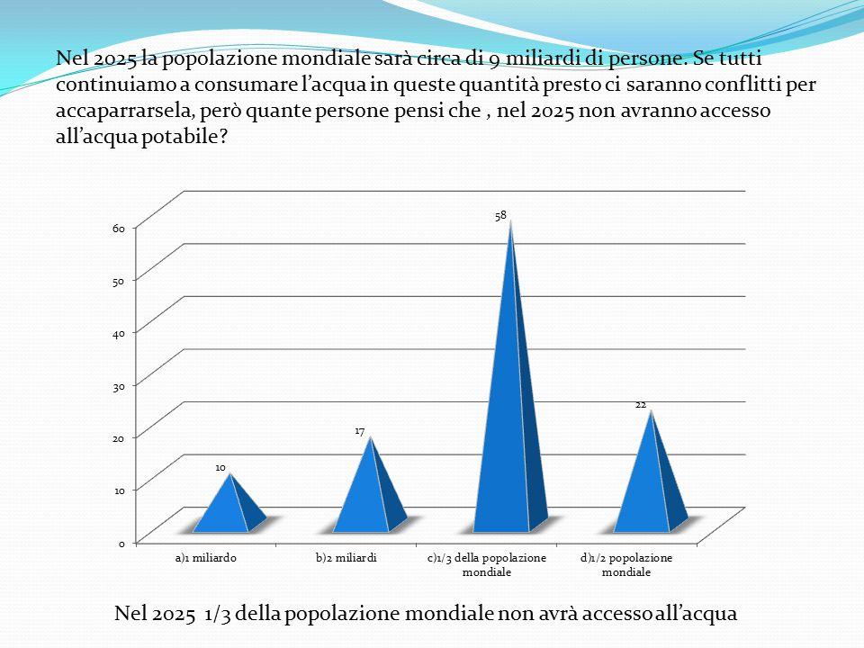 Nel 2025 la popolazione mondiale sarà circa di 9 miliardi di persone