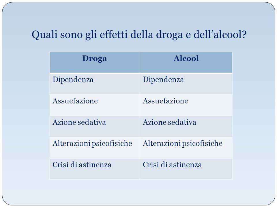 Quali sono gli effetti della droga e dell'alcool