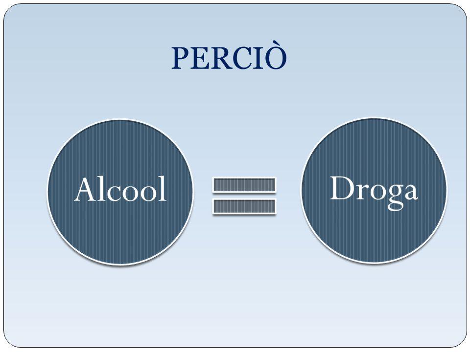 PERCIÒ Alcool Droga