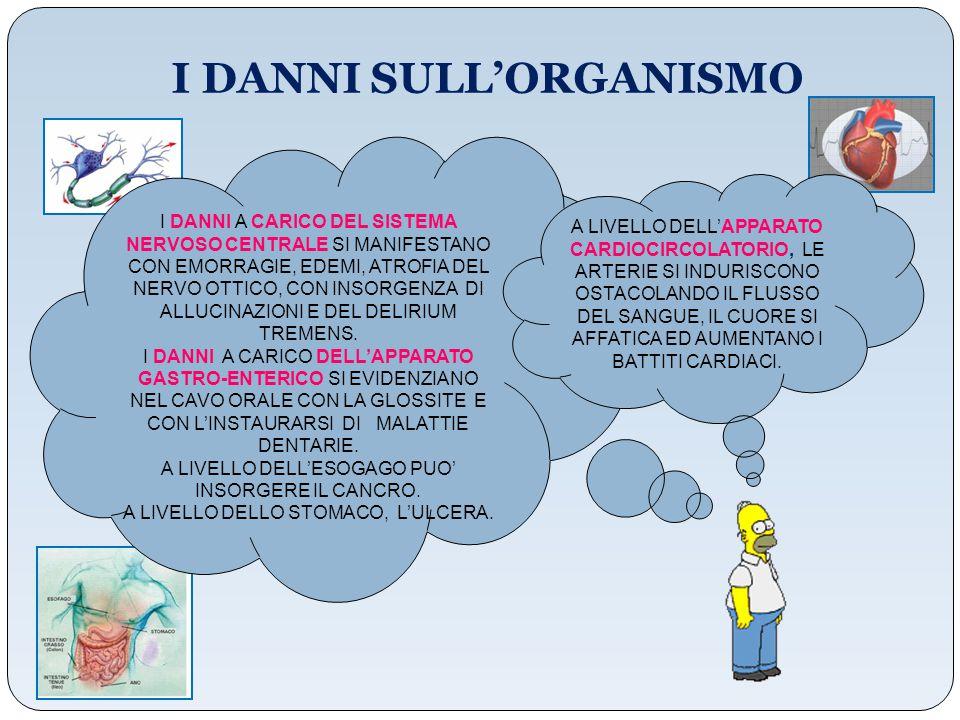 I DANNI SULL'ORGANISMO
