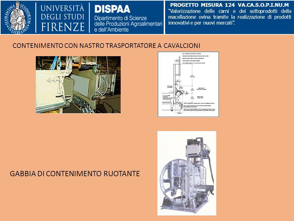 PROGETTO MISURA 124 VA.CA.S.O.P.I.NU.M