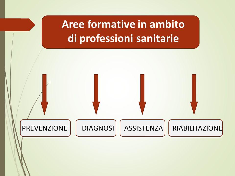 Aree formative in ambito di professioni sanitarie