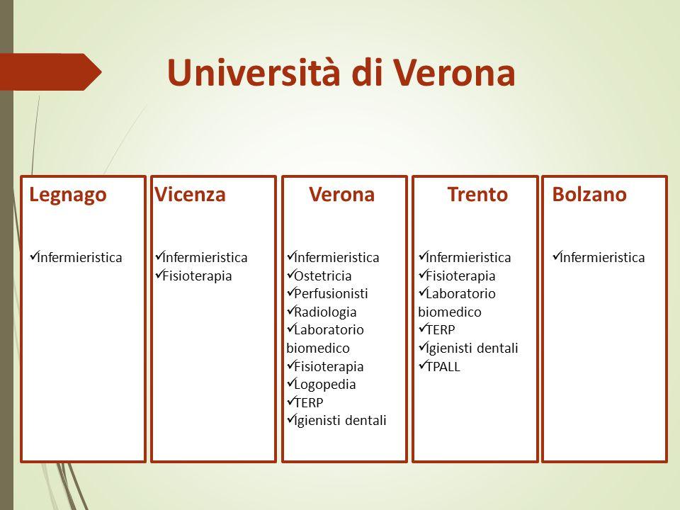 Università di Verona Legnago Vicenza Verona Trento Bolzano