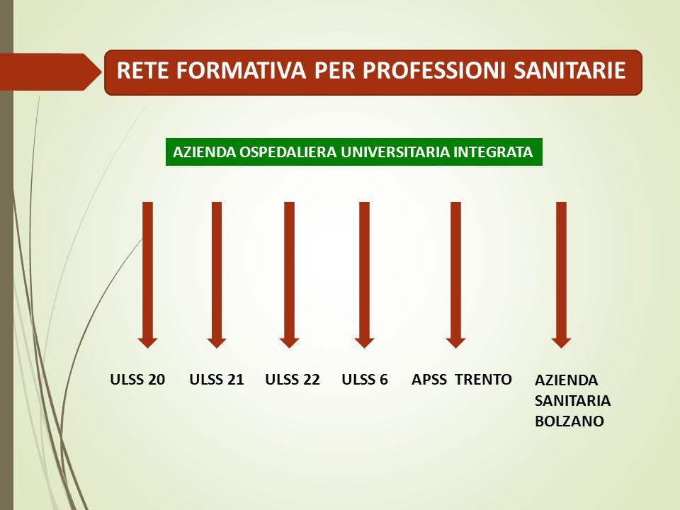 RETE FORMATIVA PER PROFESSIONI SANITARIE
