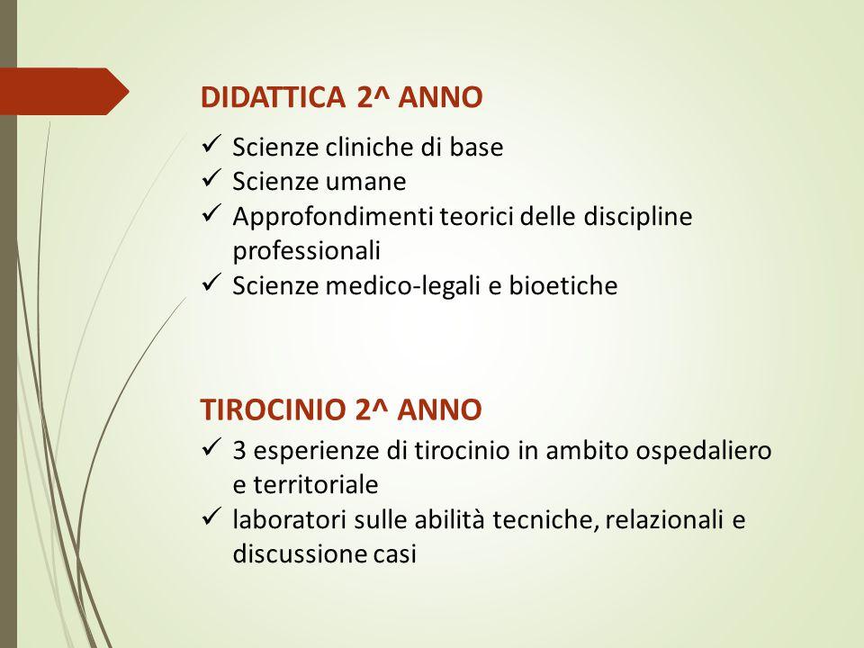 DIDATTICA 2^ ANNO TIROCINIO 2^ ANNO Scienze cliniche di base