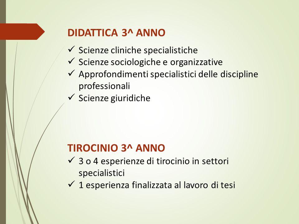 DIDATTICA 3^ ANNO TIROCINIO 3^ ANNO Scienze cliniche specialistiche
