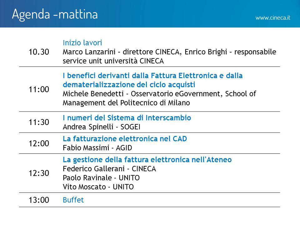 Agenda -mattina 10.30 11:00 11:30 12:00 12:30 13:00 Inizio lavori