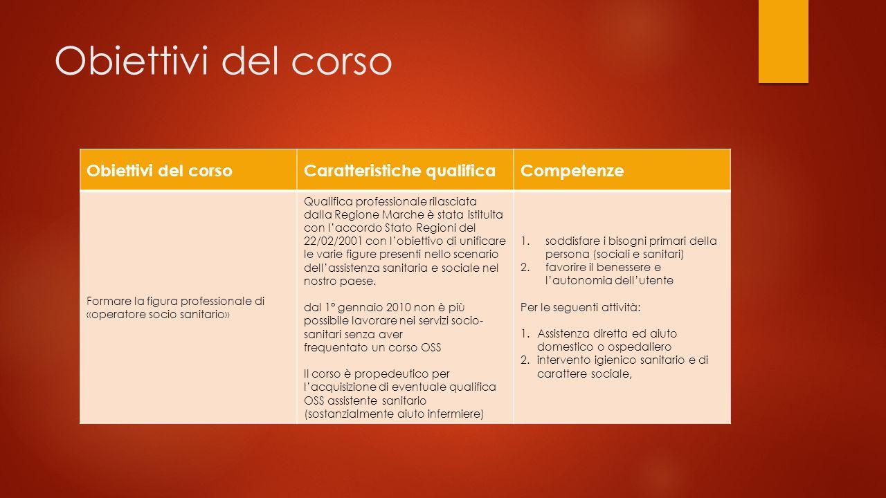 Obiettivi del corso Obiettivi del corso Caratteristiche qualifica