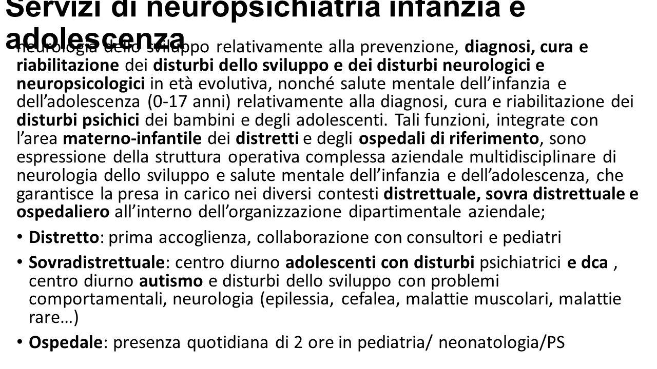 Servizi di neuropsichiatria infanzia e adolescenza
